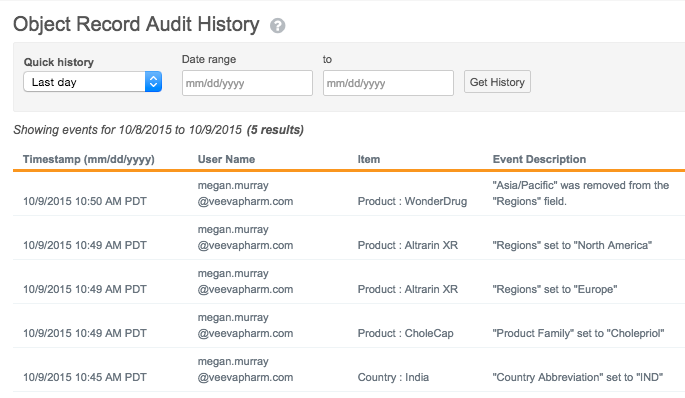 Object Record Audit History