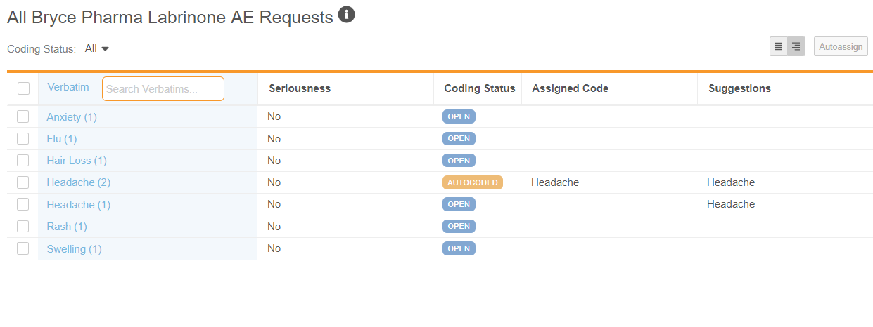 Code Request Listing for a WHODrug form in Grouped mode