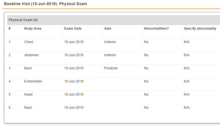Physical Exam form in grid format