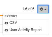 CSV and User Activity Report in the Actions menu under Export